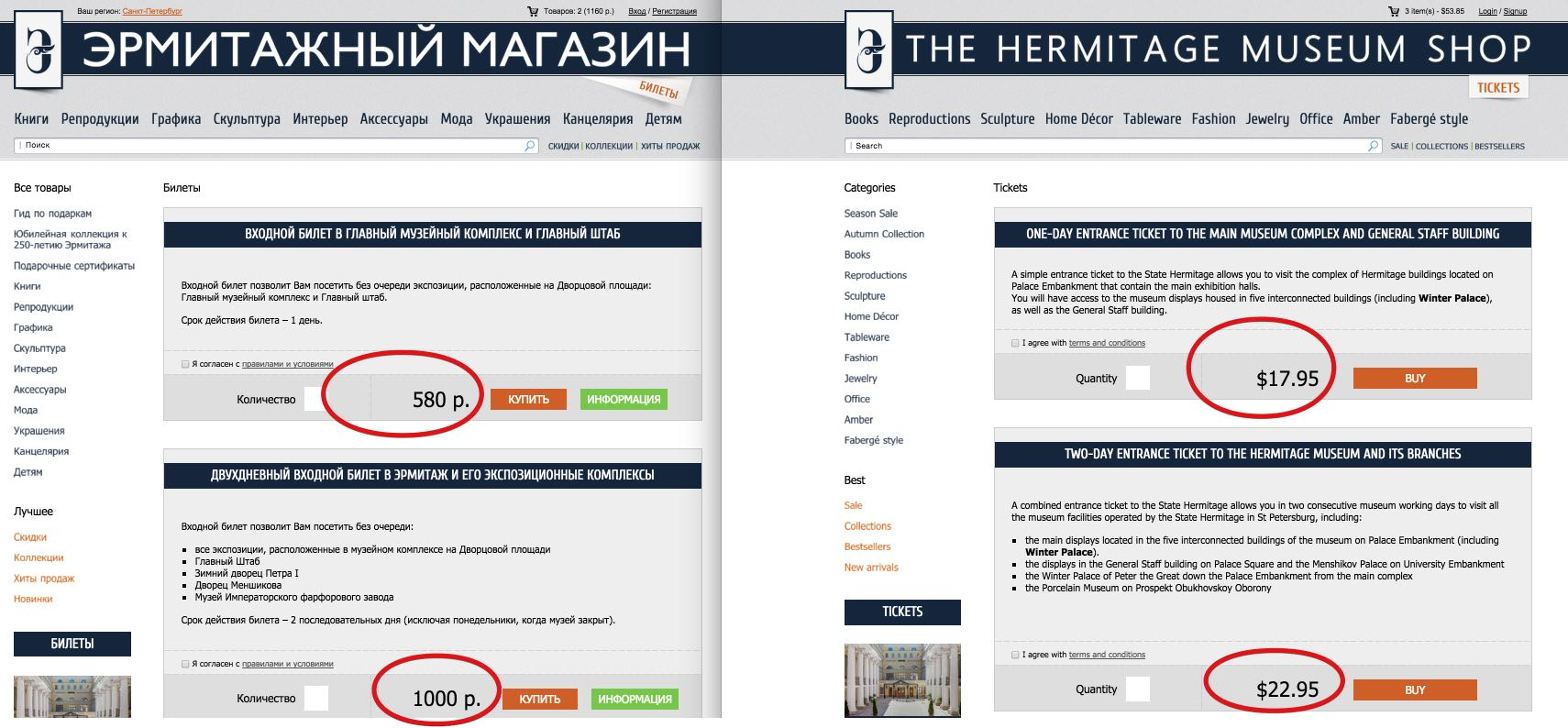 Il prezzo del biglietto Hermitage - versione russa e inglese