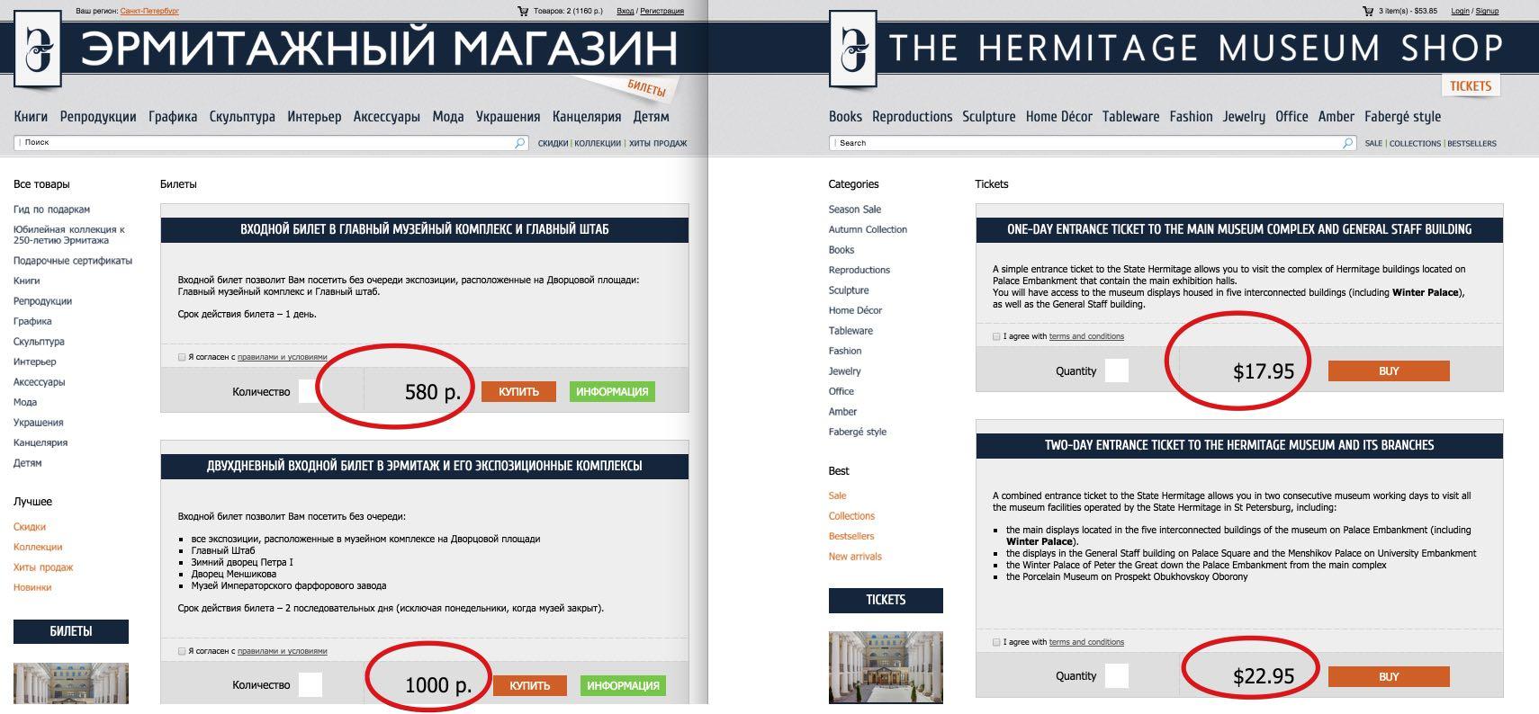 Precio entradas Hermitage - Versión rusa e inglesa