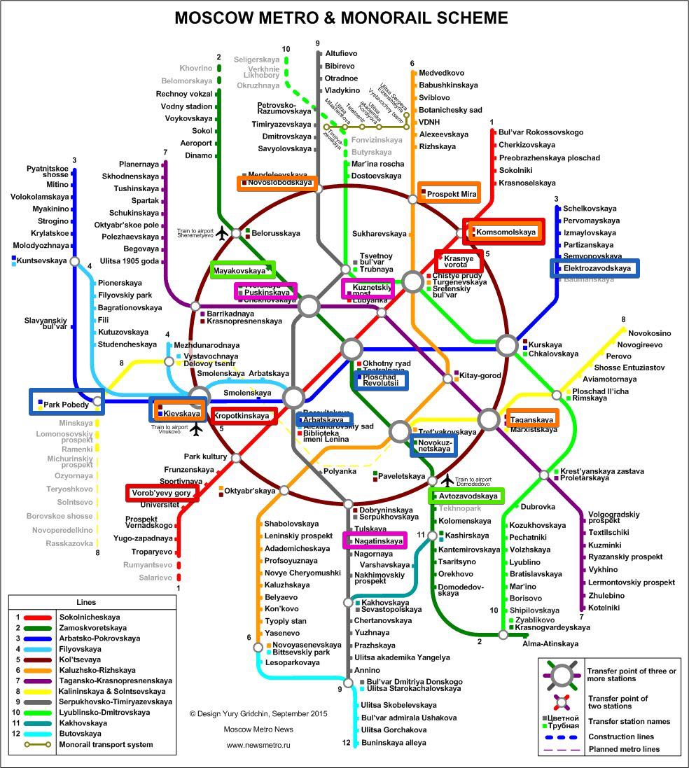 What stations are worth visiting in Moscow Metro