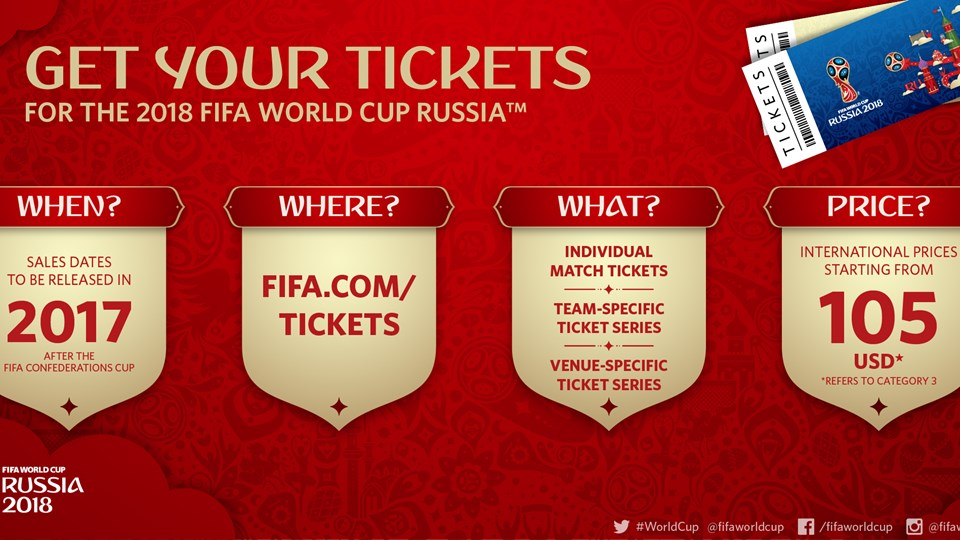 sale tickets fifa mundial 2018 prevision