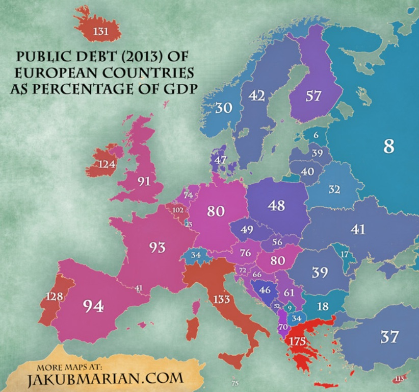 Public Debt in Russia and Europe