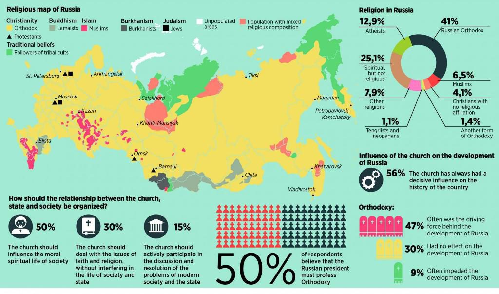 15 maps that will give you a better insight of Russia