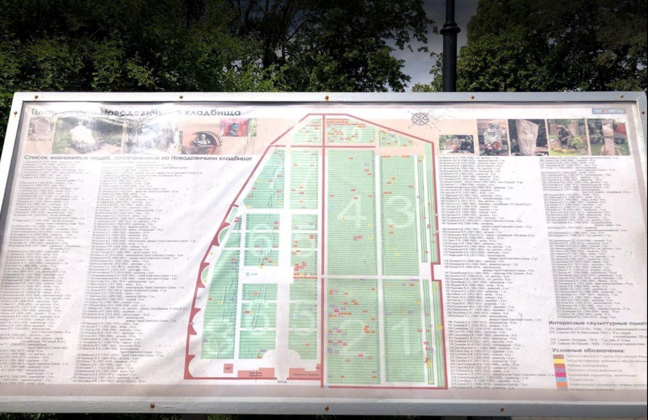 Mapa Cementerio Novodevichi