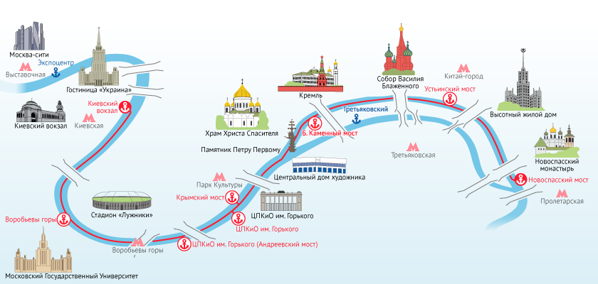 Route 1 - CCK boats in Moscow with stops