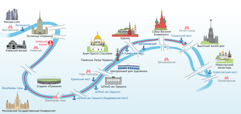 Route 2 - CCK boats in Moscow without stops