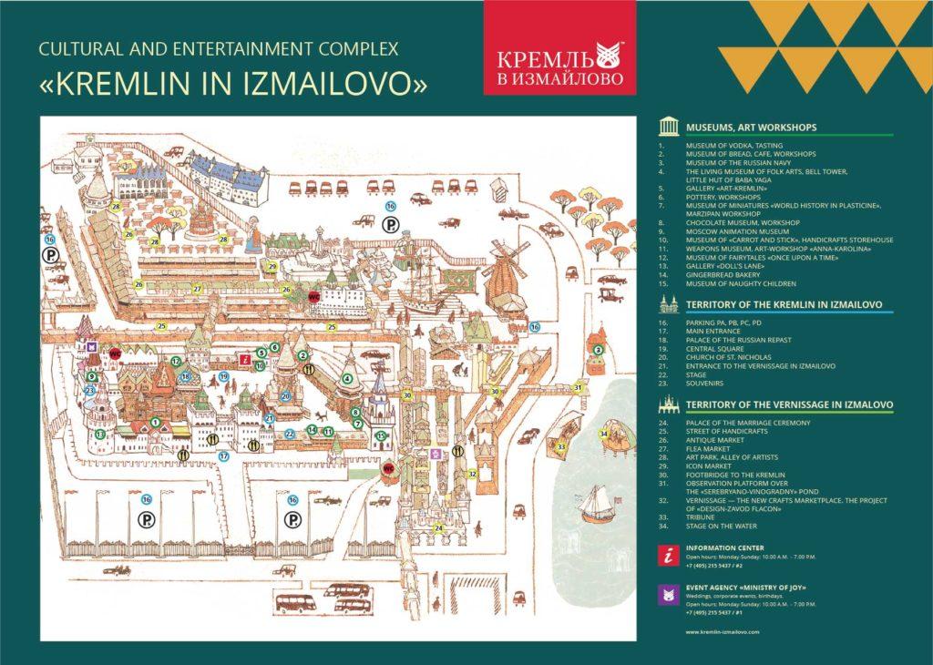 Mappa di Cremlino di Izmailovo