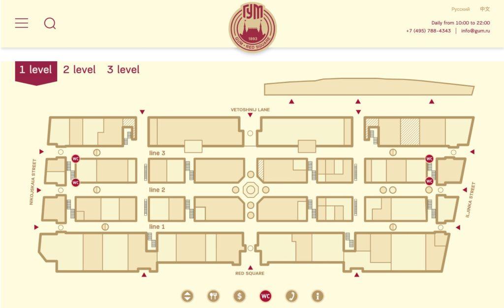 GUM map
